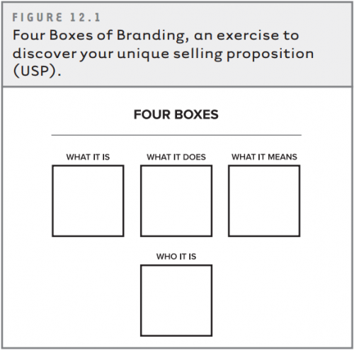 Four-Boxes-of-Branding-1
